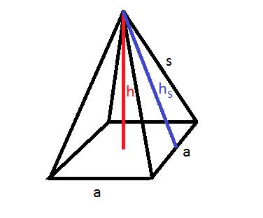 Mantel einer pyramide mit rechteckiger grundflache